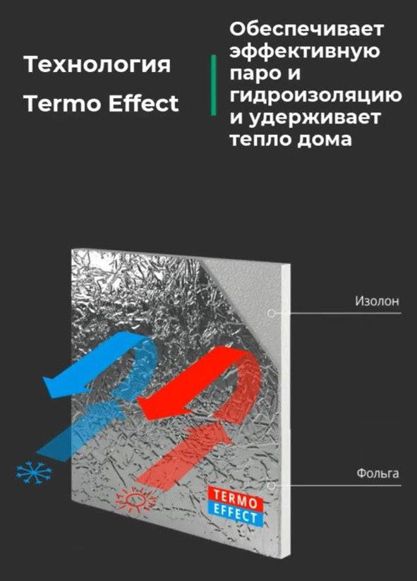Технология Termo Effect